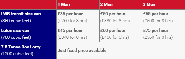 oxford-man-and-van-prices